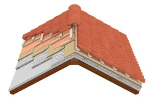 commercial roofing Colorado Springs CO recommend insulation options