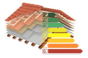 Fort Collins roofer can advise on energy efficient roofing options